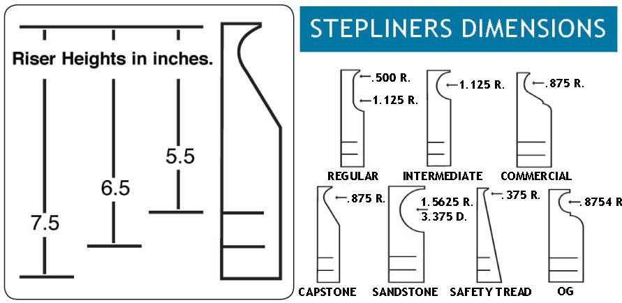 Step Liner-Sandstone-4ft Box